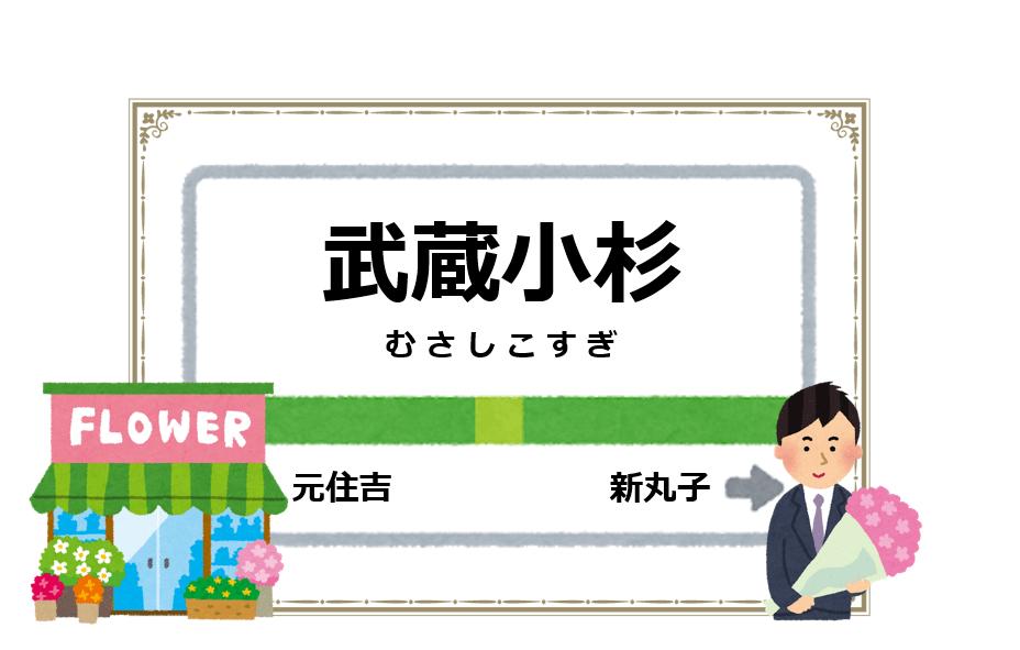 武蔵小杉駅周辺の花屋を紹介する記事のアイキャッチ画像